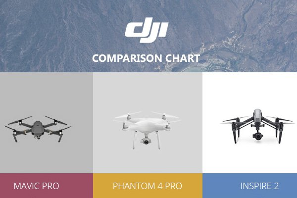 DJI Mavic Pro vs Phantom 4 Pro vs Inspire 2 Comparison Chart and Difference