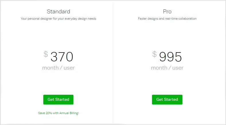 Design Pickle Pricing